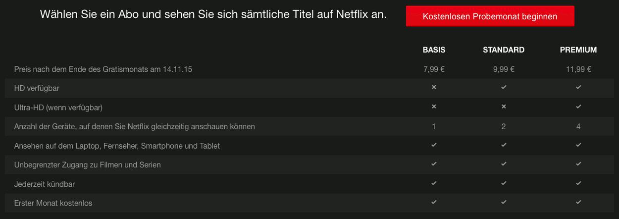 Netflix_Kosten