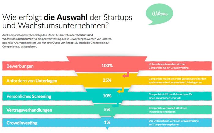 auswahl_der_startups