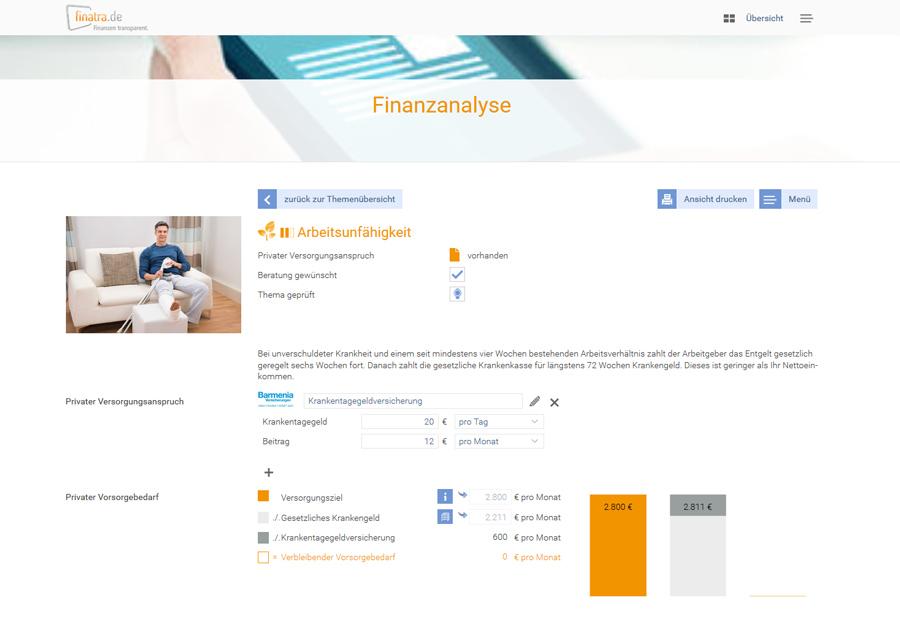 finatra_finanzanalyse