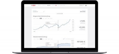 LIQID, die neue Alternative der Vermögensverwaltung