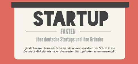 Startup Infografik – Deutsche Startups und ihre Gründer