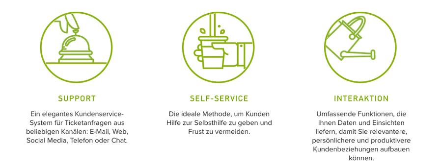 zendesk_service