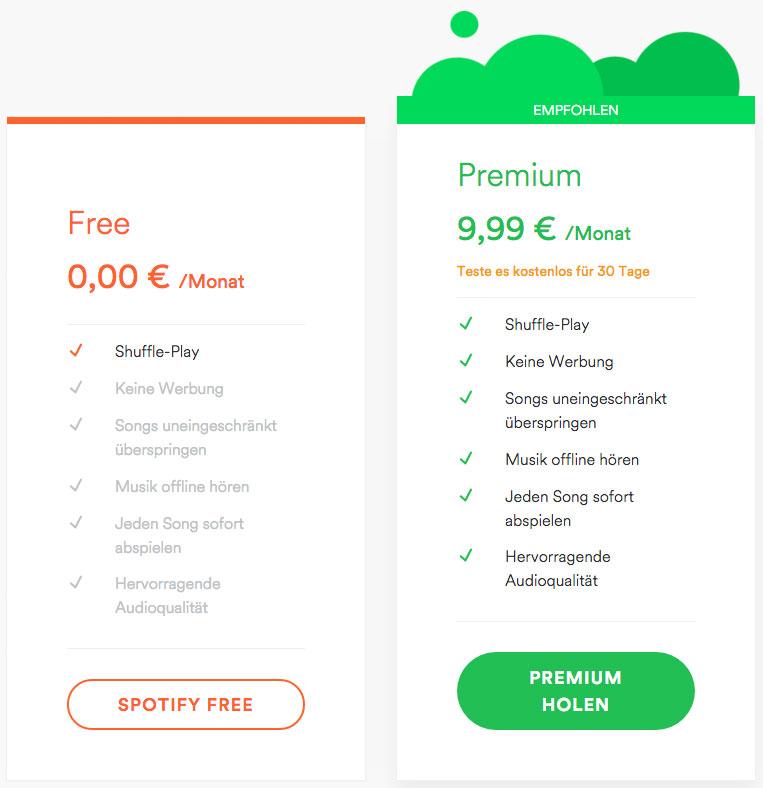 Spotify_Kosten