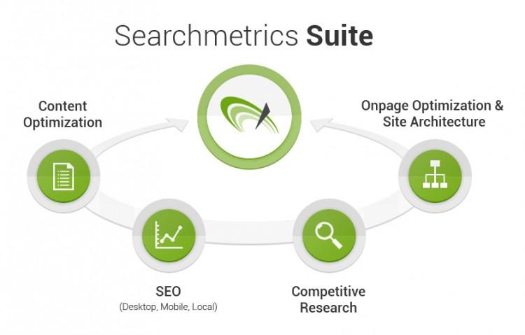 searchmetrics_suite